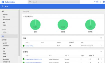 13-kubernetes dashboard认证及分级授权